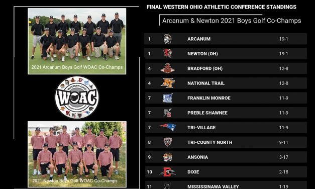 Western Ohio Athletic Conference 2021 Boys Golf All Conference Teams and Final Standings